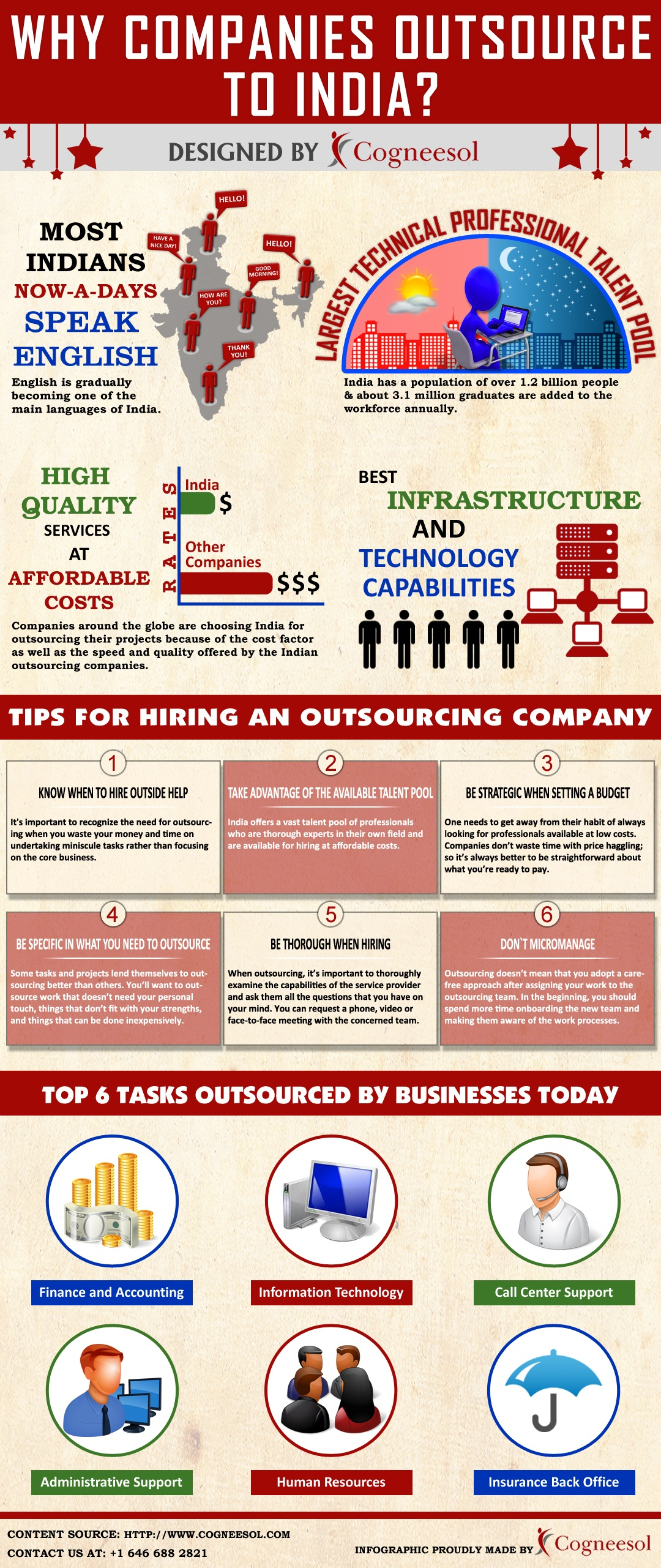 companies that outsource India's outsourcing business on the turn hackett, a florida-based firm that advises companies on outsourcing.